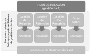 6r-relacion-figura2