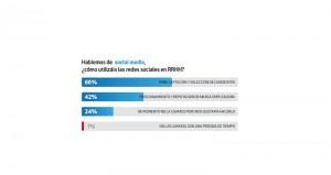 Redes_Sociales 2