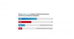 Redes_Sociales_Corporativas 1