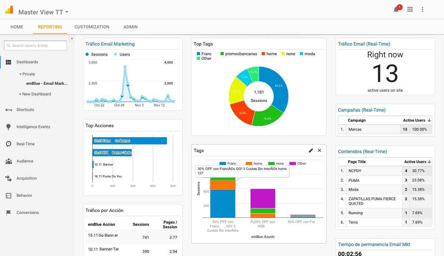 emBlue-Email-Analytics